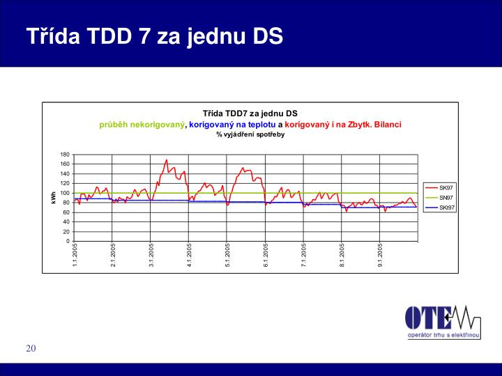 Třída TDD 7 za jednu DS