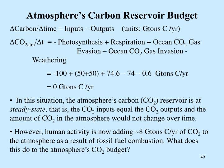 Atmosphere's Carbon Reservoir Budget