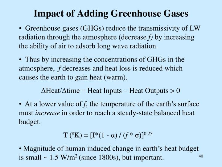 Impact of Adding Greenhouse Gases