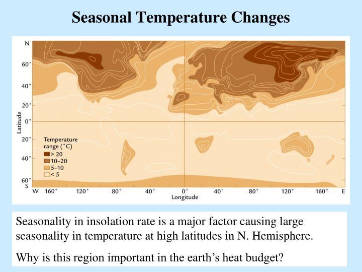 Seasonal Temperature Changes