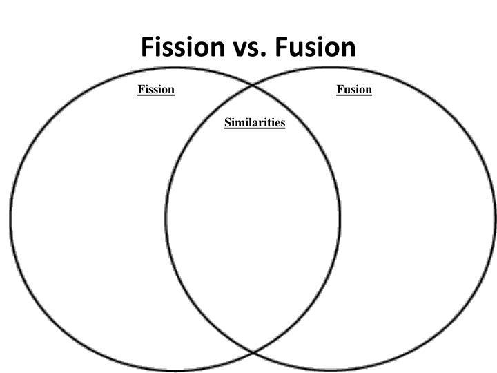 Fission vs. Fusion