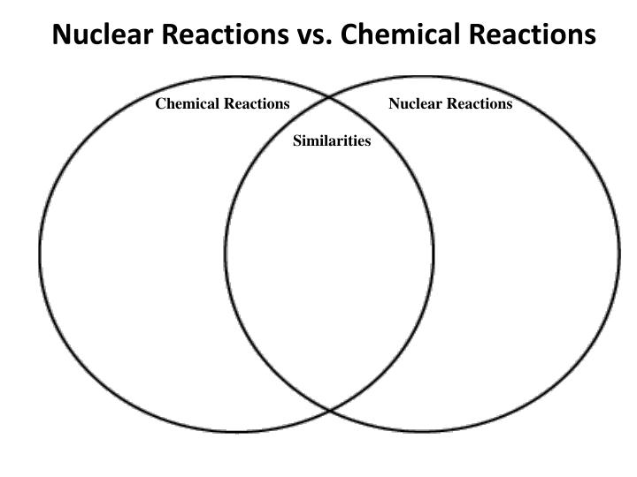 Nuclear reactions vs chemical reactions
