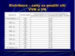 distribuce ceny za pou it s t vvn a vn