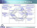 international good practice