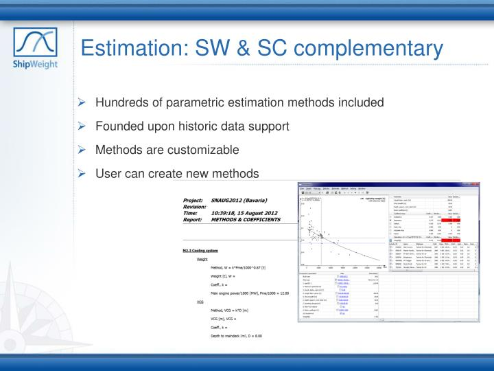 Estimation: SW & SC complementary