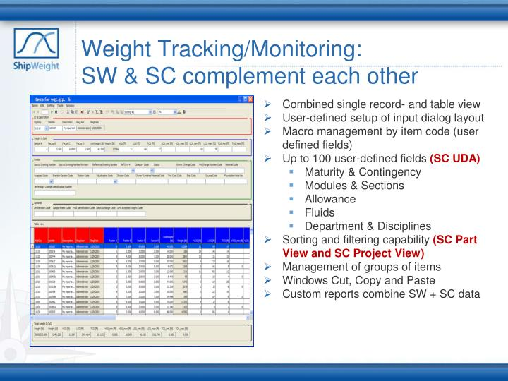 Weight Tracking/Monitoring: