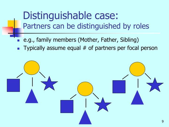 Distinguishable case: