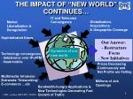 the impact of new world continues