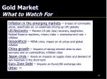 gold market what to watch for