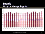 supply scrap swing supply