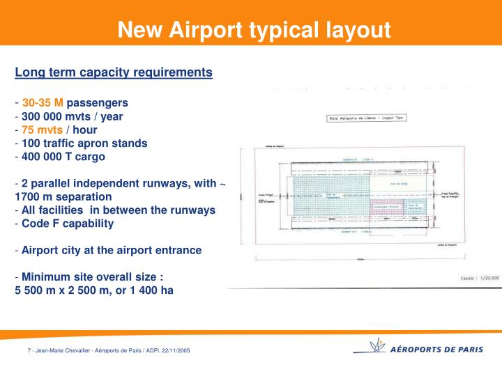 New Airport typical layout
