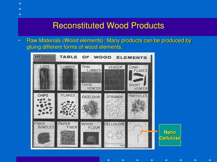reconstituted wood products n.