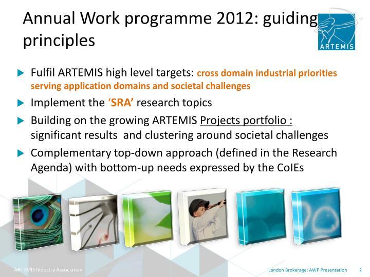Annual work programme 2012 guiding principles