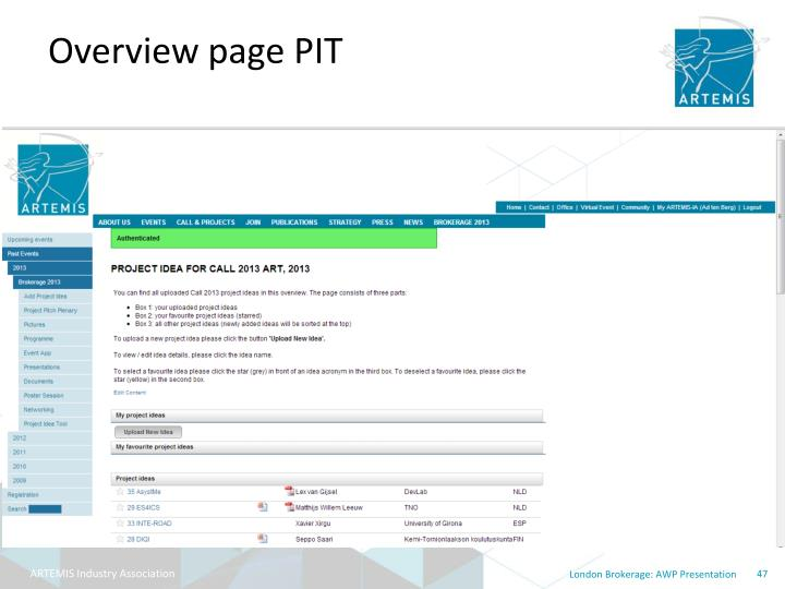 Overview page PIT