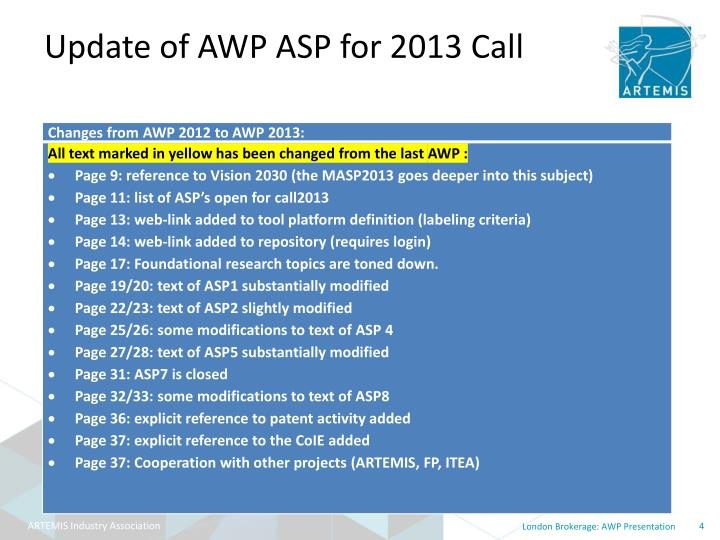 Update of AWP ASP for 2013 Call