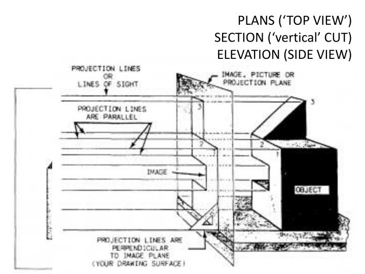 Top Elevation Plan : Ppt architectural drafting types of views basic house