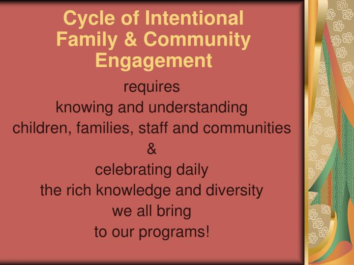 Cycle of Intentional
