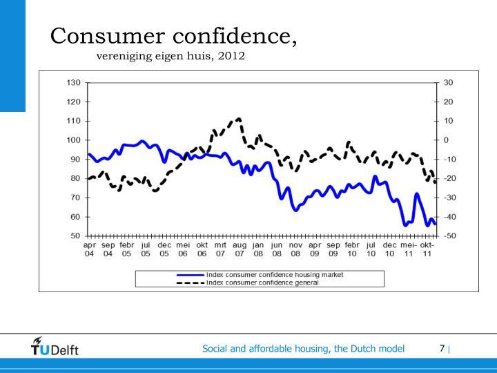 Consumer confidence,