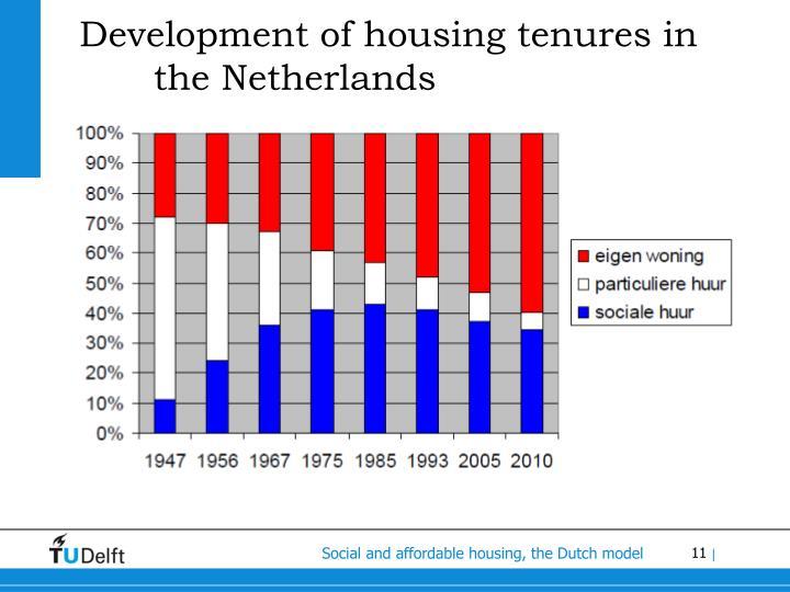 Development of housing tenures in the Netherlands