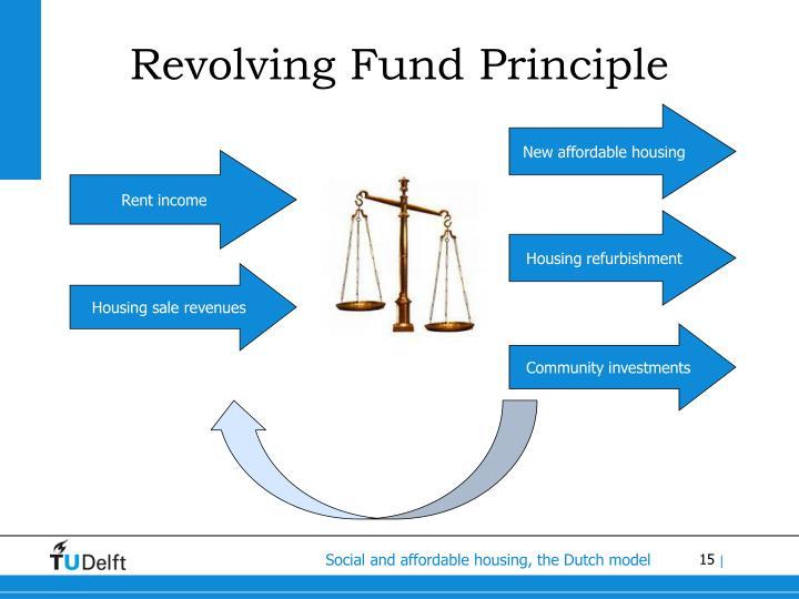 Revolving Fund Principle