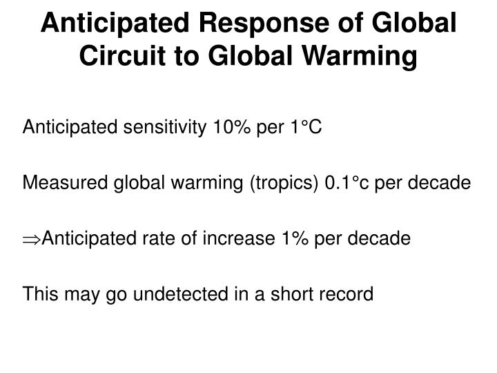 Anticipated Response of Global Circuit to Global Warming