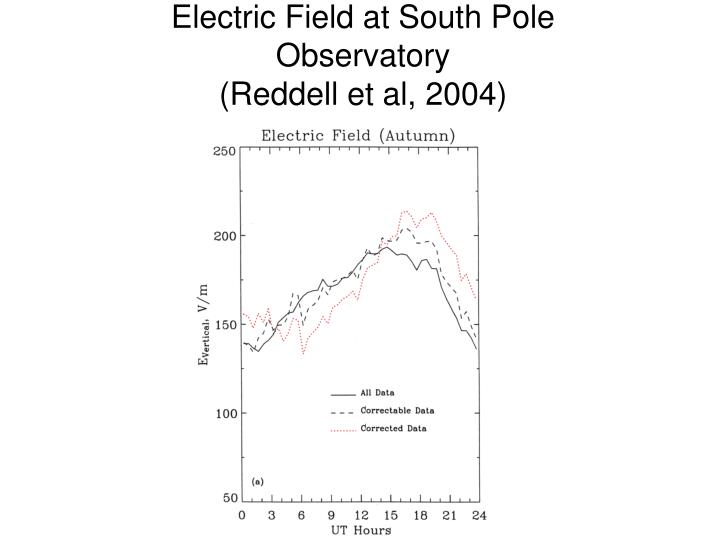 Electric Field at South Pole Observatory