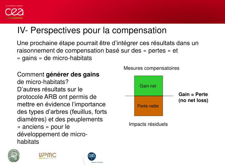 IV- Perspectives pour la compensation