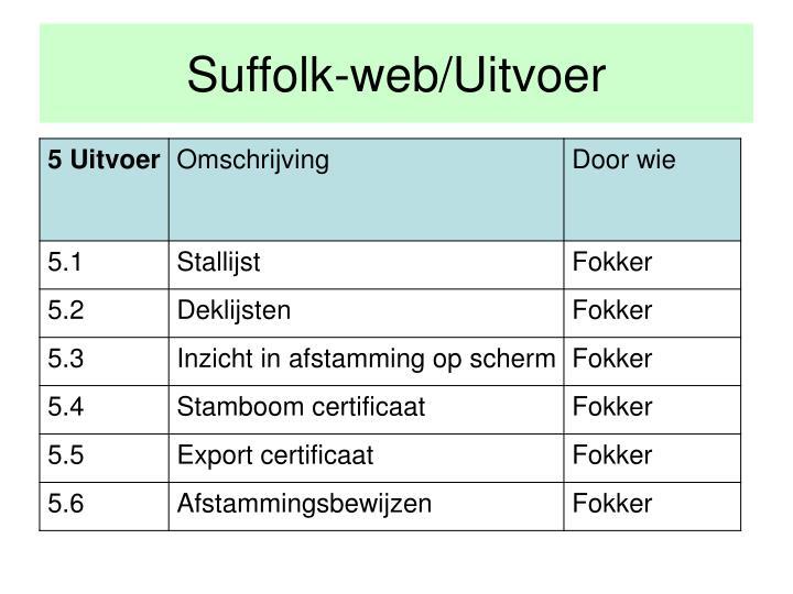 Suffolk-web/Uitvoer