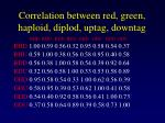 correlation between red green haploid diplod uptag downtag