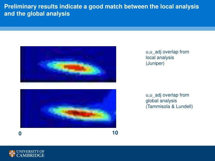 Preliminary results indicate a good match between the local analysis and the global analysis