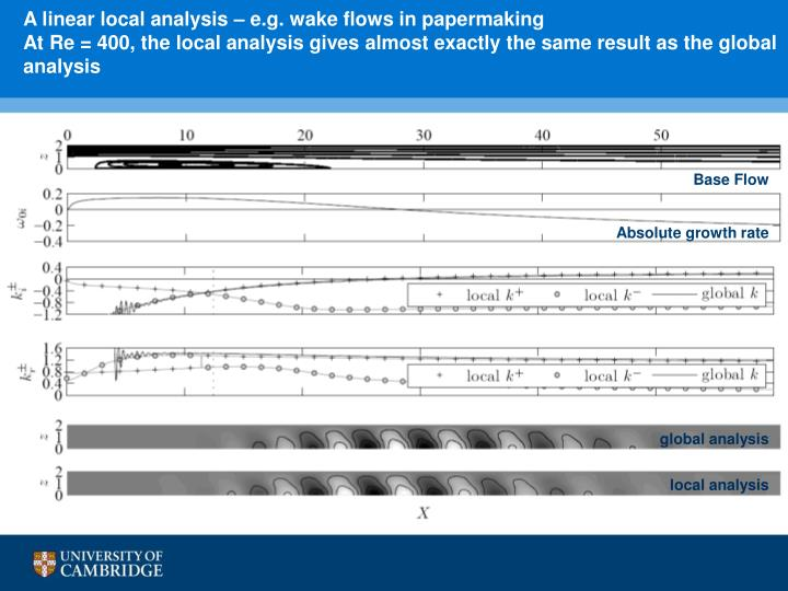A linear local analysis – e.g. wake flows in papermaking