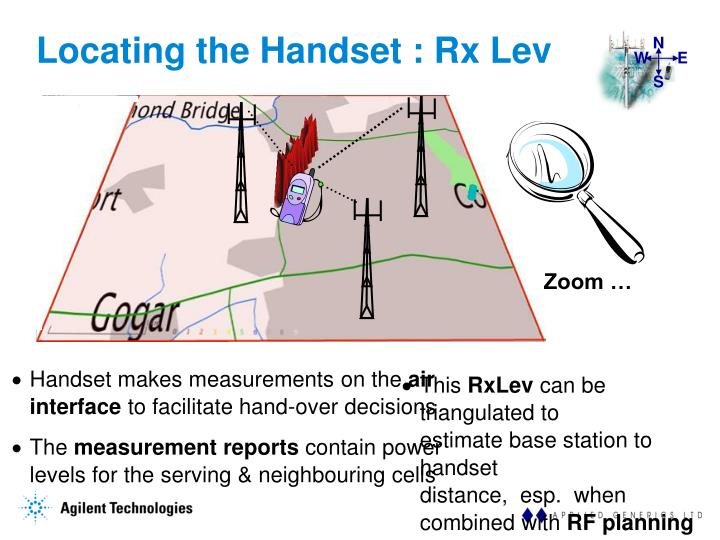 Locating the Handset : Rx Lev
