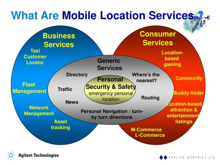 What are mobile location services