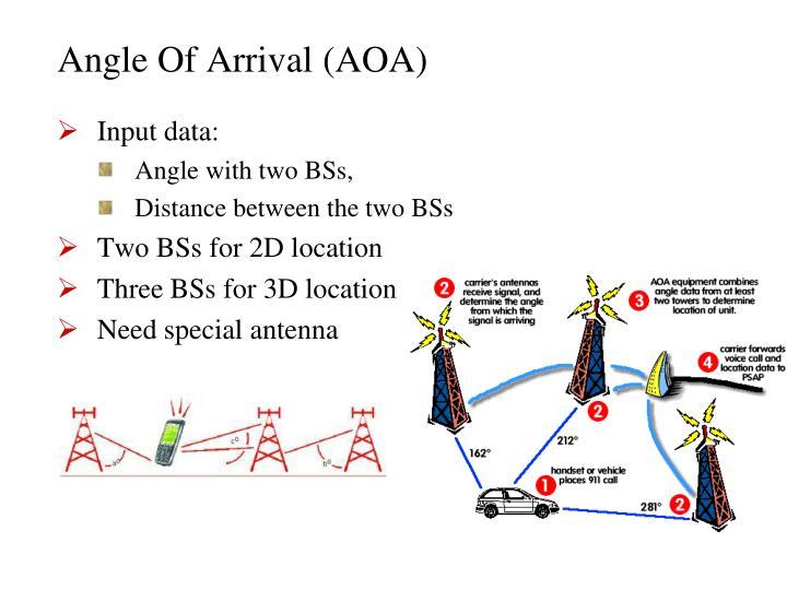Angle Of Arrival (AOA)