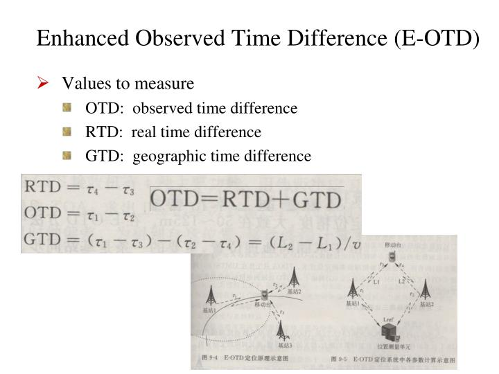 Enhanced Observed Time Difference (E-OTD)