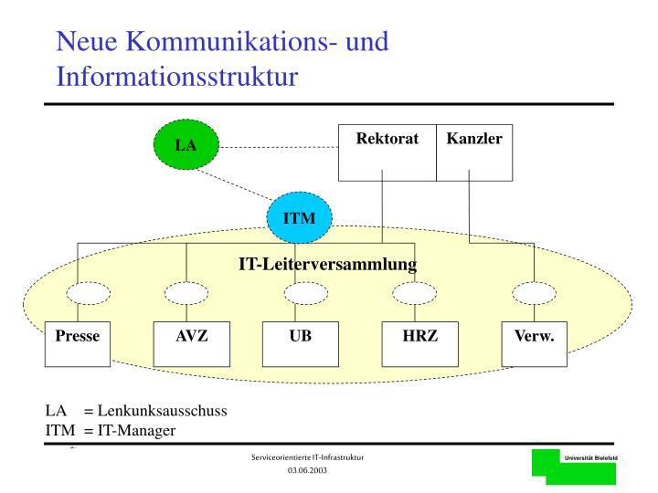 Neue kommunikations und informationsstruktur