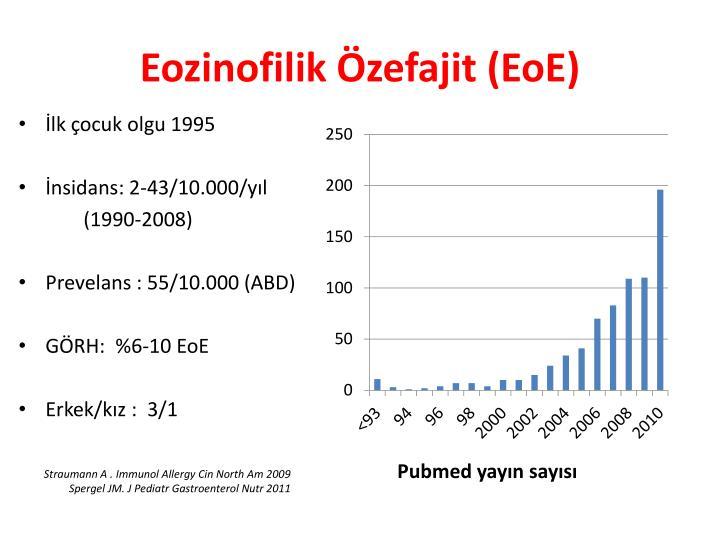 Eozinofilik