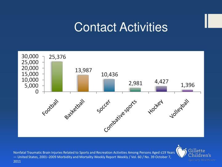 Contact Activities
