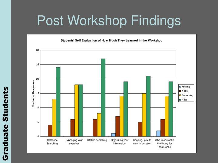 Post Workshop Findings