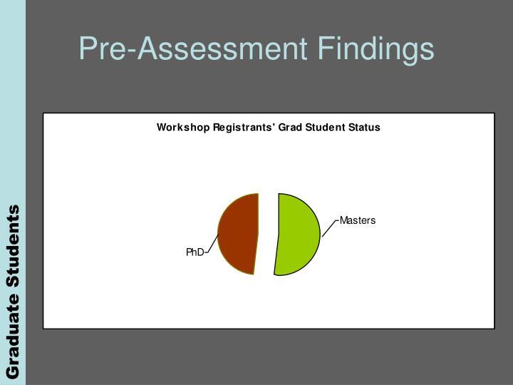Pre-Assessment Findings