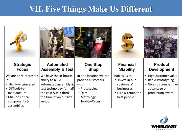 VII. Five Things Make Us Different