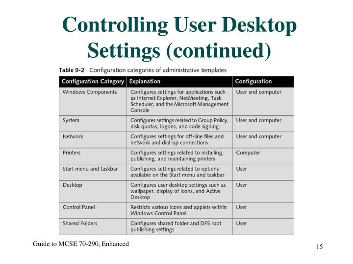 Controlling User Desktop Settings (continued)