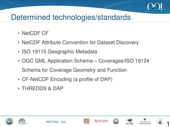 NetCDF CF