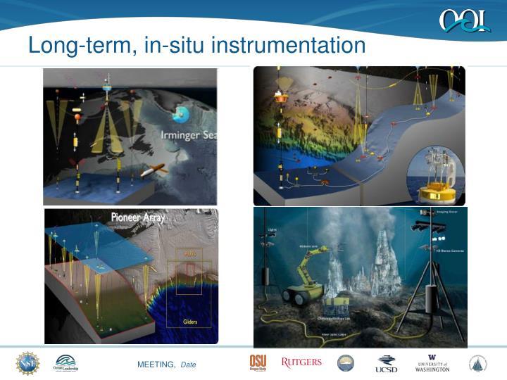 Long-term, in-situ instrumentation