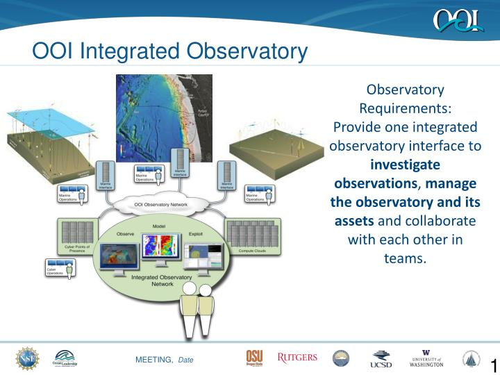 OOI Integrated Observatory