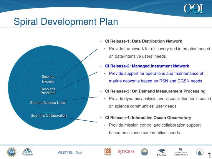 CI Release-1: Data Distribution Network