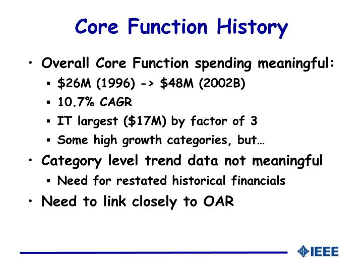 Core Function History