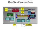 microblaze processor based