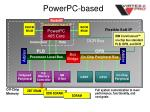 powerpc based