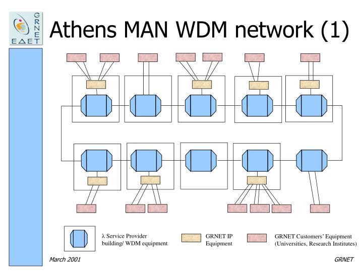 Athens MAN WDM network (1)